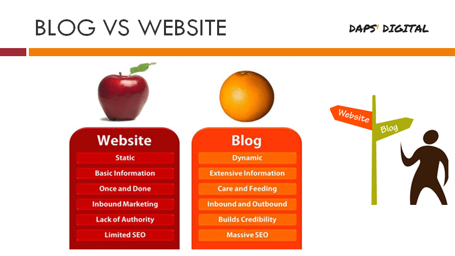 difference between blog and website-min