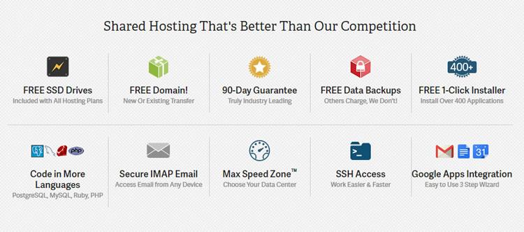 inmotion-shared-hosting-plan